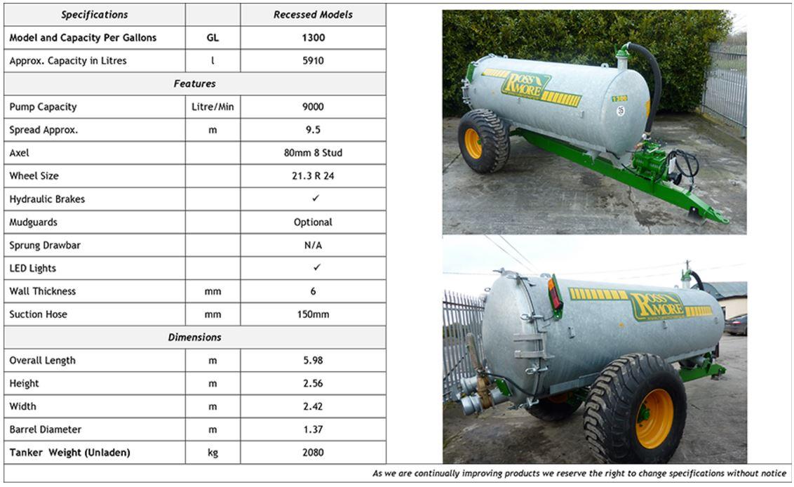 1300GL Vacuum Tanker Spec