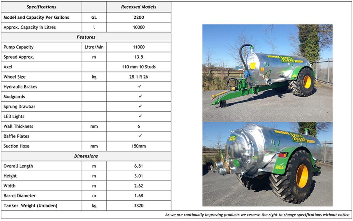 2200GL Vacuum Tankers