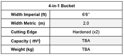 Rossmore 4-in-1 Bucket
