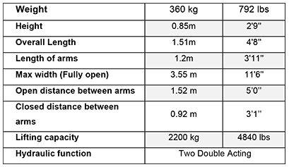 Rossmore Double Bale Handler Spec