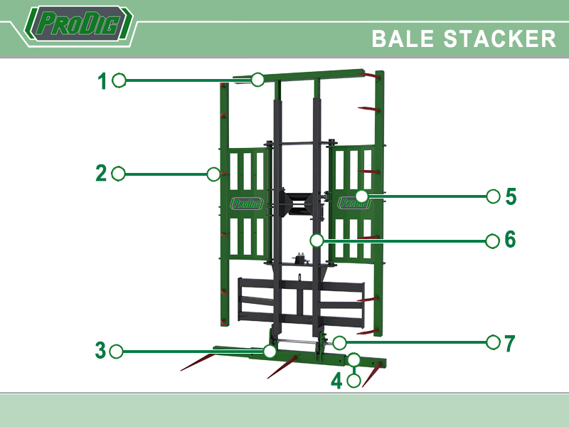 Prodig Bale Stacker Features