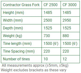 Prodig Contractor Grass Fork
