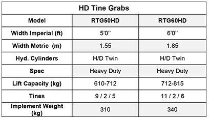 HD Series Tine Grab