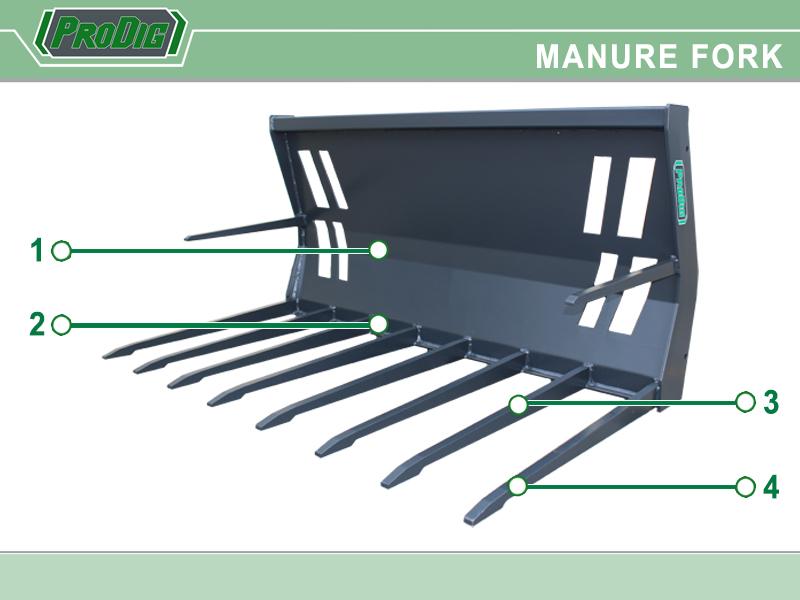Prodig Manure Fork Features