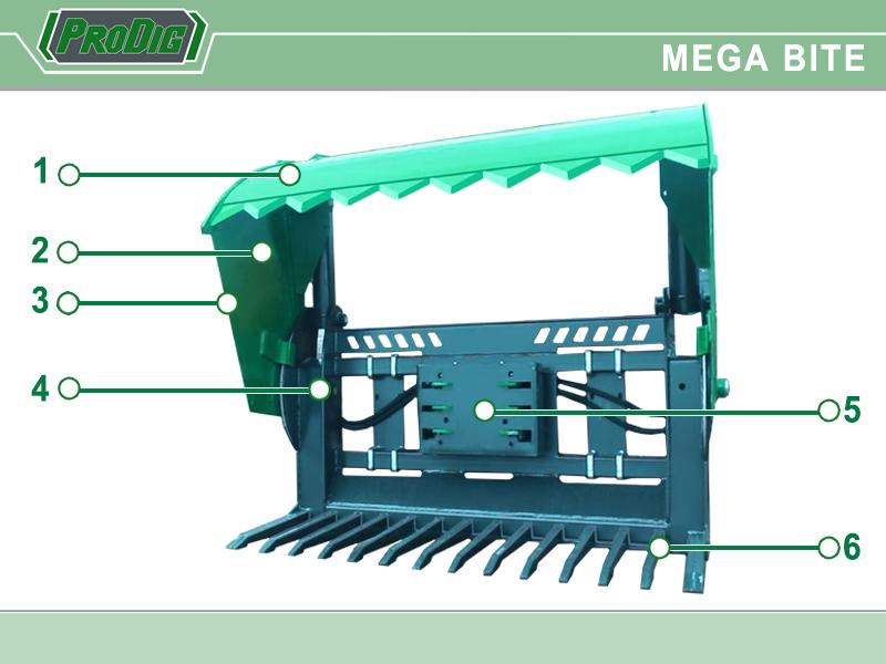 Mega Bite Features