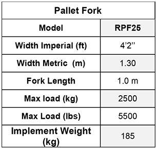 Pallet Fork Spec