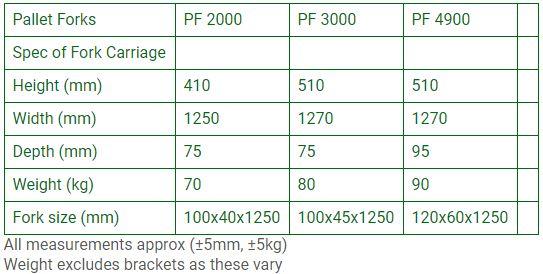 Prodig Pallet Fork Technical Data