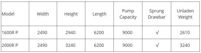 Premium Recess Tanker Range
