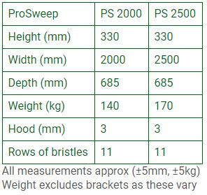 Prodig ProSweep Technical Data