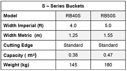 S Series Bucket