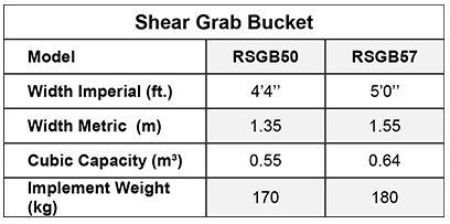 Rossmore SG Bucket