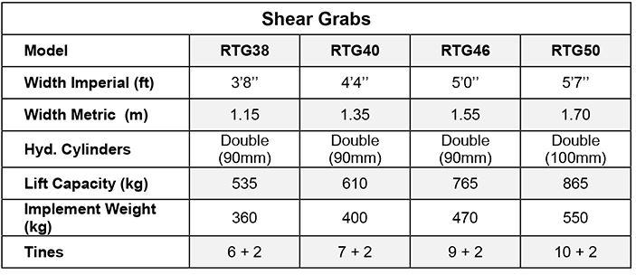 Rossmore Shear Grab