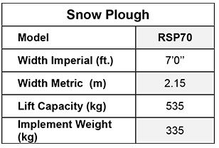 Snow Plough Spec