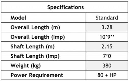 Pump Agitator Standard
