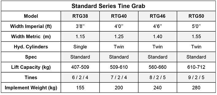 Standard Series Tine Grab